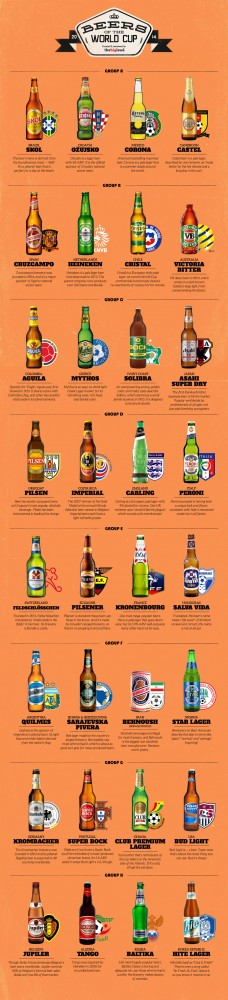 beersoftheworldcup-4